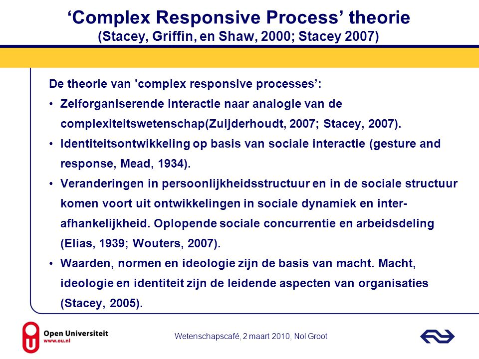 'Complex Responsive Process' theorie (Stacey, Griffin, en Shaw, 2000; Stacey 2007)