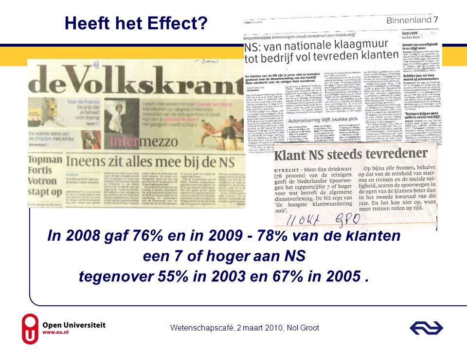In 2008 gaf 76% en in 2009 - 78% van de klanten een 7 of hoger aan NS
