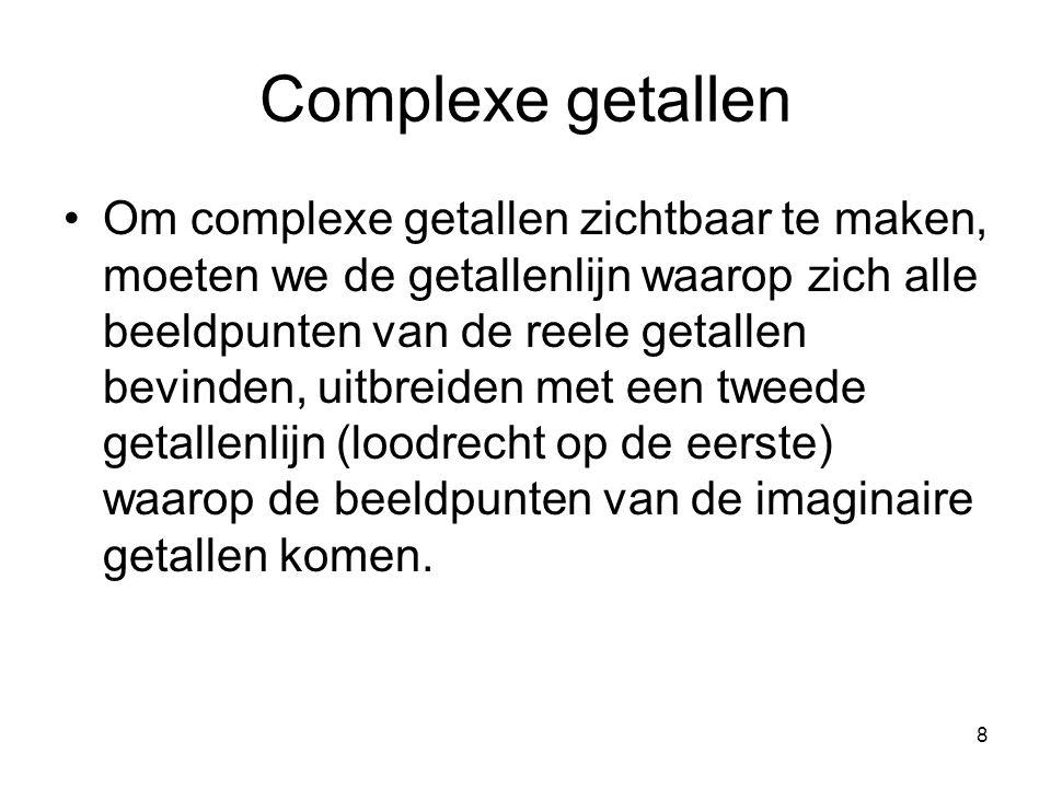 Complexe getallen