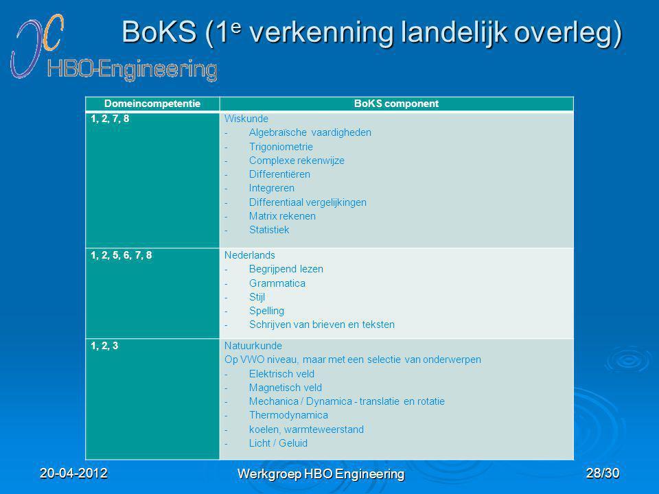 BoKS (1e verkenning landelijk overleg)