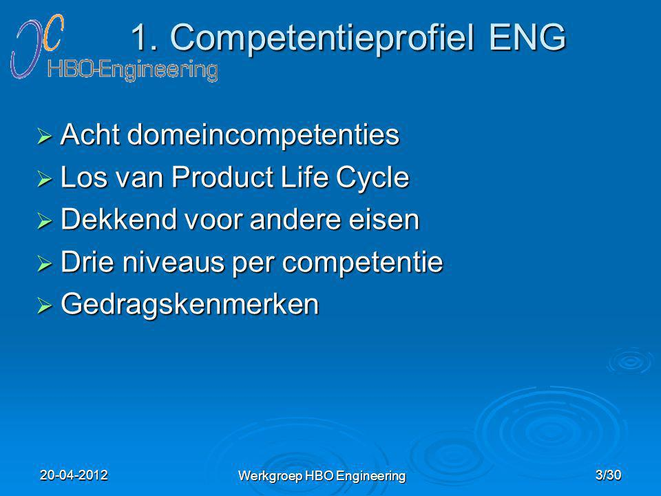 1. Competentieprofiel ENG