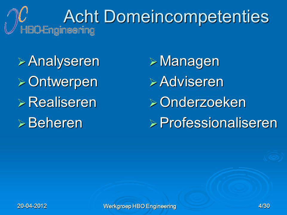 Acht Domeincompetenties