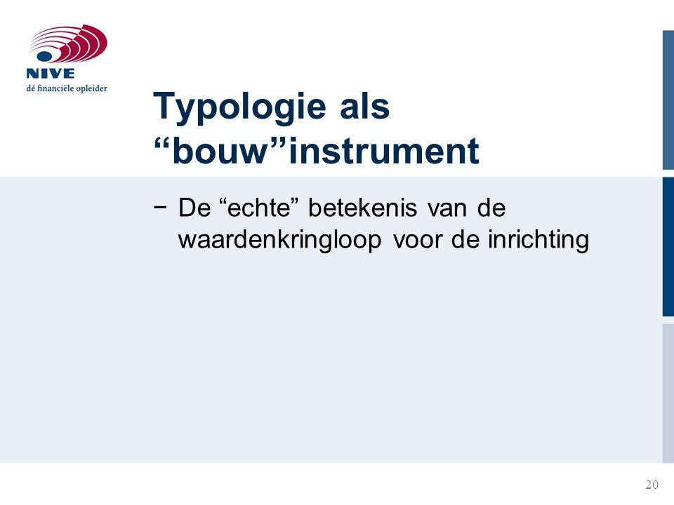 Typologie als bouw instrument