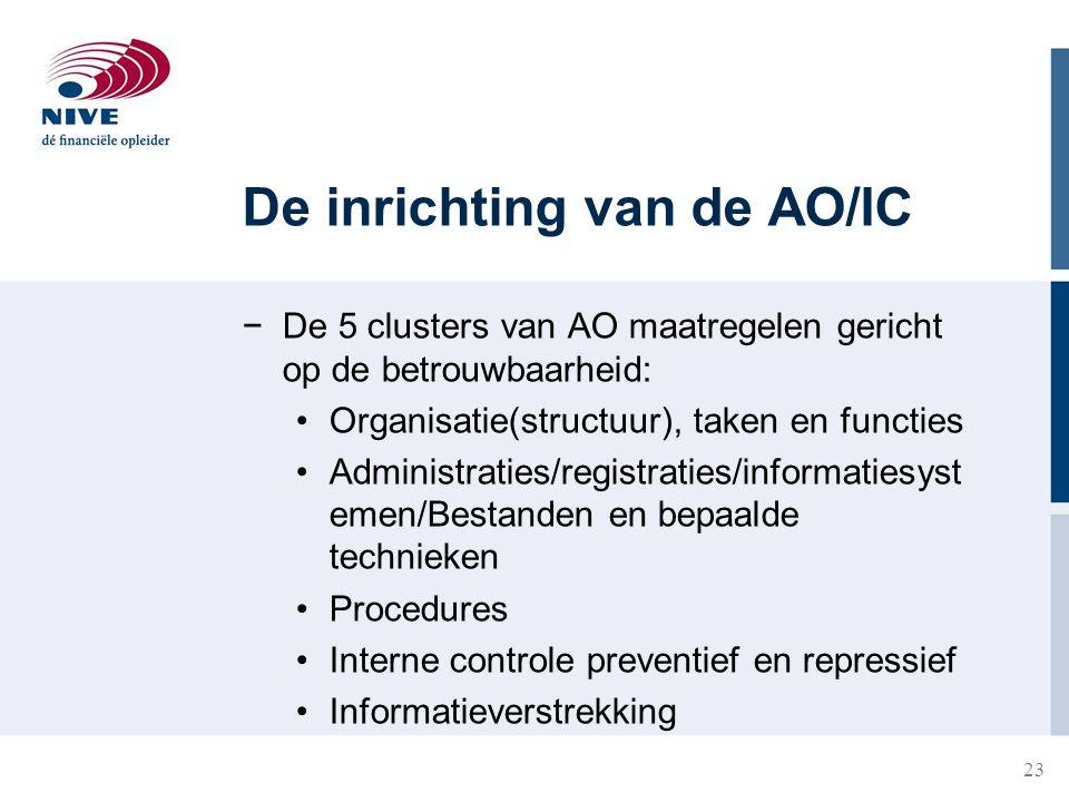 De inrichting van de AO/IC