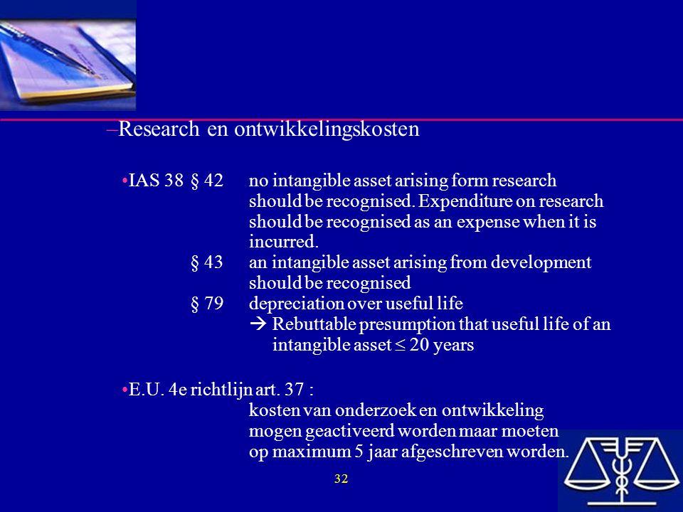 Research en ontwikkelingskosten