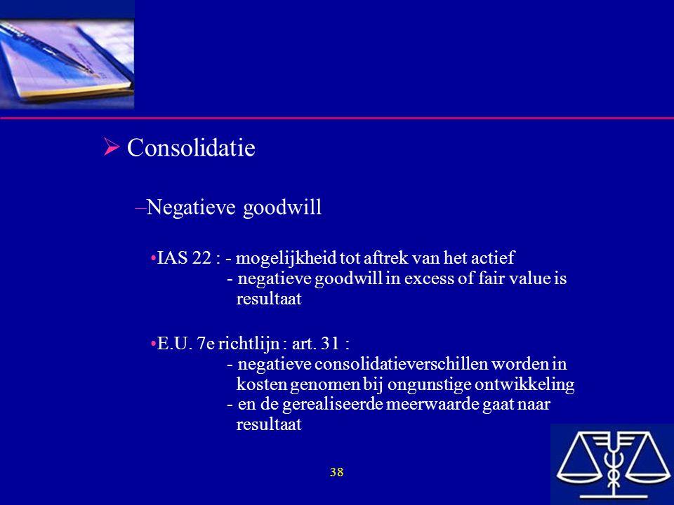 Consolidatie Negatieve goodwill