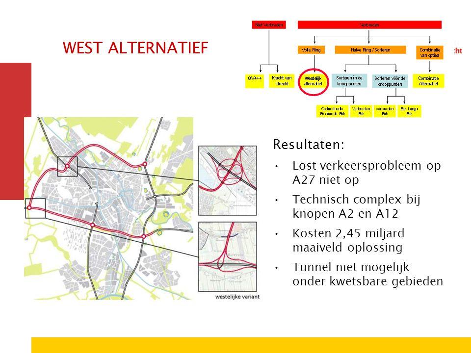 WEST ALTERNATIEF Resultaten: Lost verkeersprobleem op A27 niet op