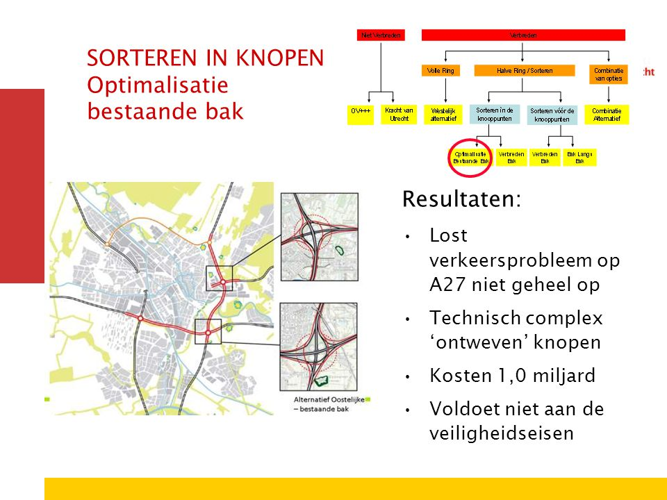 SORTEREN IN KNOPEN Optimalisatie bestaande bak