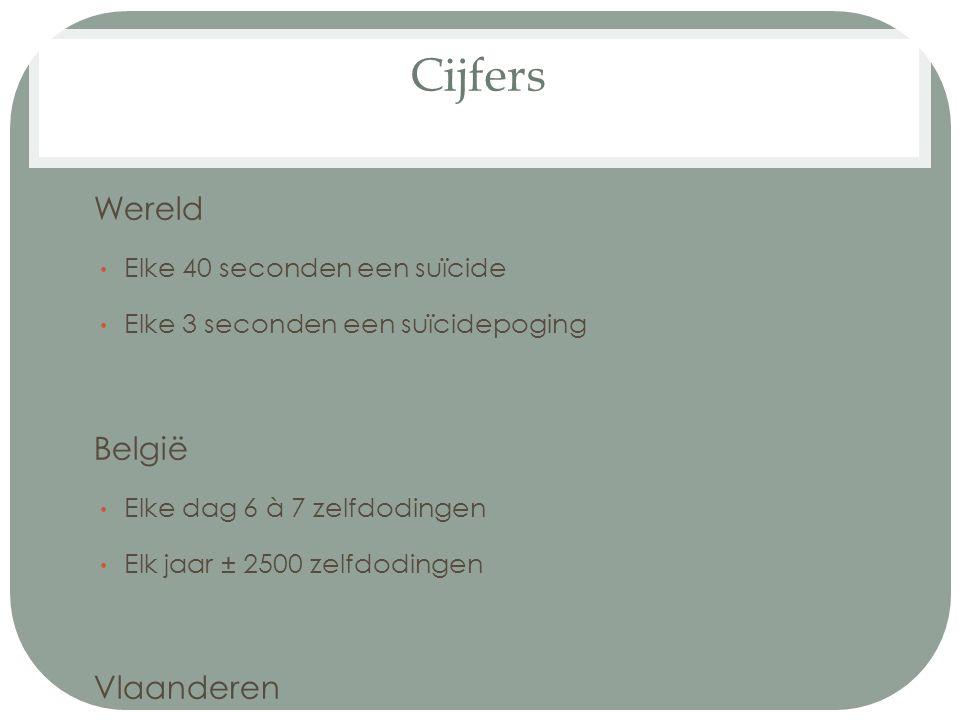 Cijfers Wereld België Vlaanderen Elke 40 seconden een suïcide