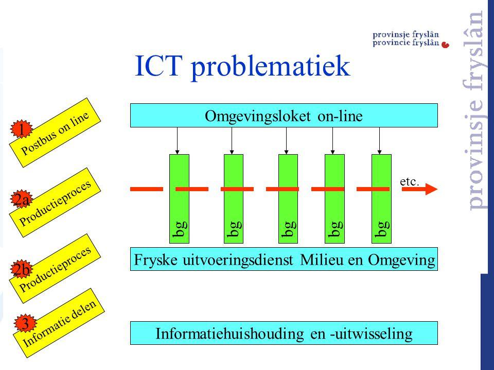 Bestuurlijk advies ICT