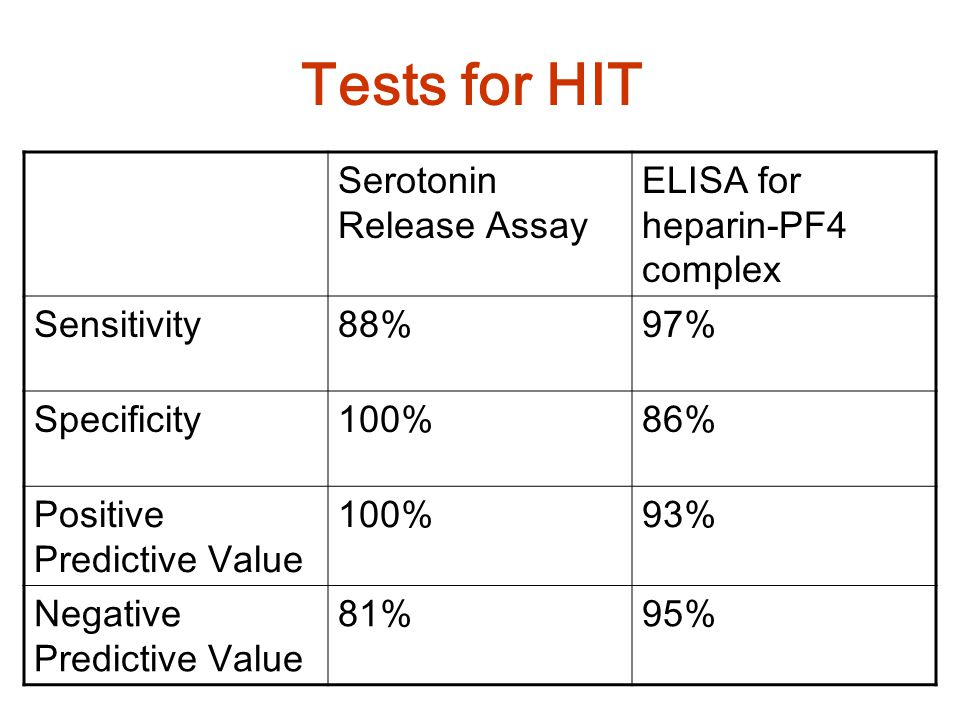 Tests for HIT Serotonin Release Assay ELISA for heparin-PF4 complex