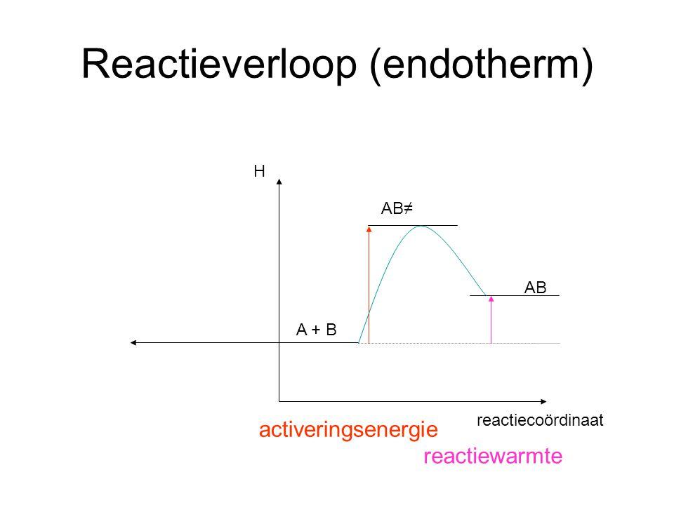 Reactieverloop (endotherm)