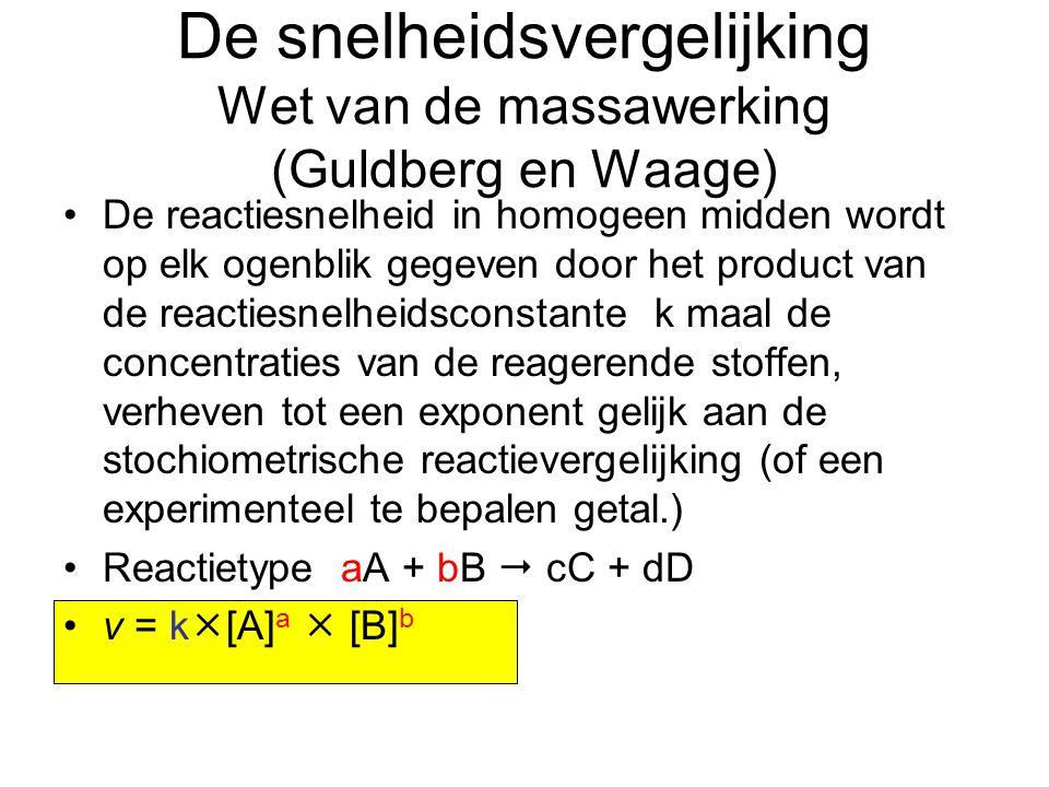 De snelheidsvergelijking Wet van de massawerking (Guldberg en Waage)
