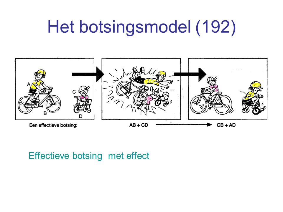 Het botsingsmodel (192) Effectieve botsing met effect