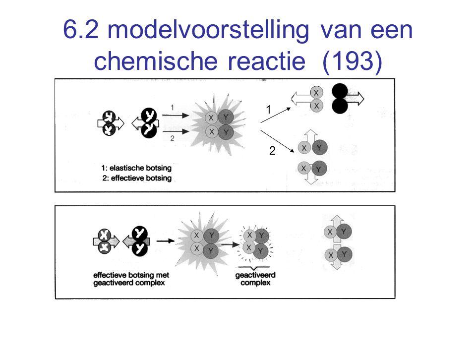 6.2 modelvoorstelling van een chemische reactie (193)
