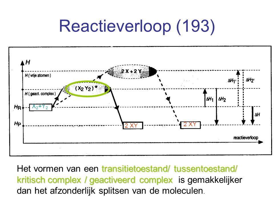 Reactieverloop (193) X2+Y2. 2 XY. 2 XY.