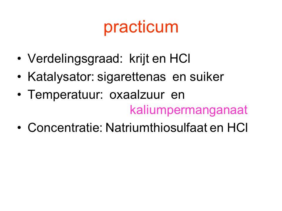 practicum Verdelingsgraad: krijt en HCl