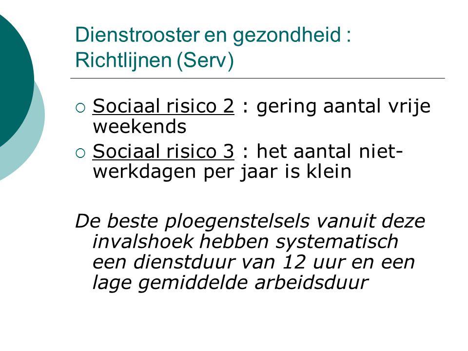 Dienstrooster en gezondheid : Richtlijnen (Serv)
