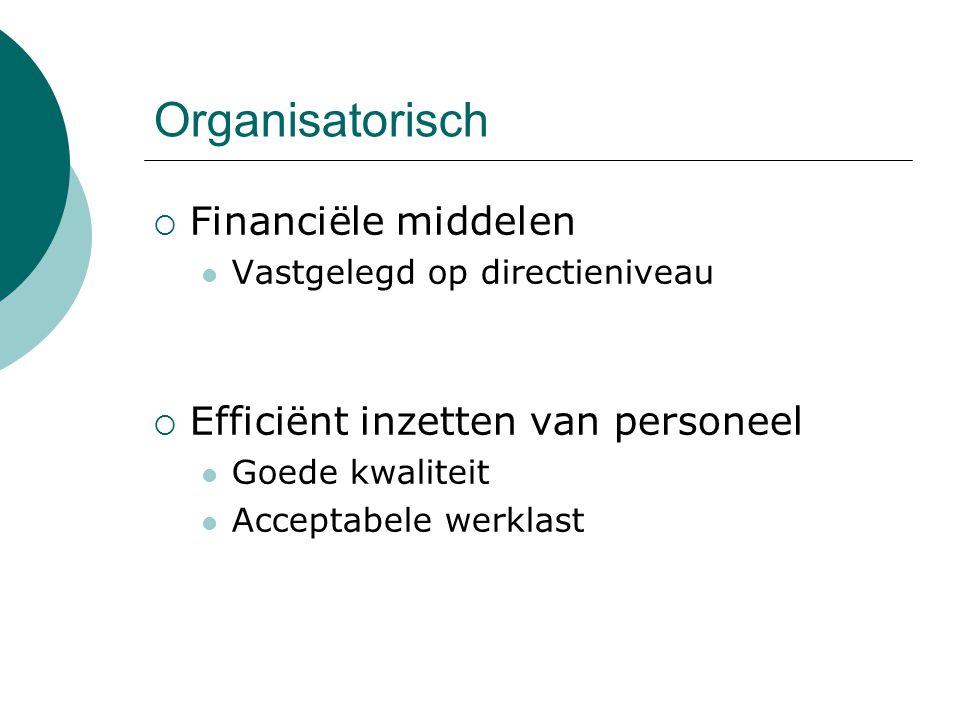 Organisatorisch Financiële middelen Efficiënt inzetten van personeel