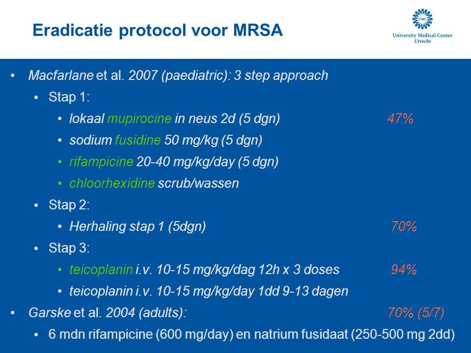 Eradicatie protocol voor MRSA