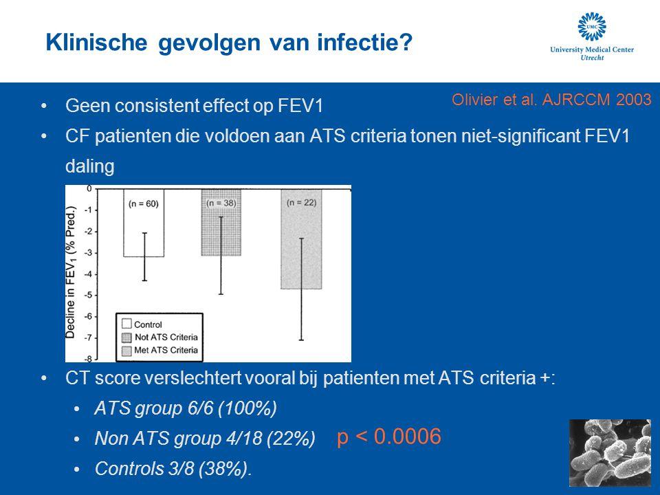 Klinische gevolgen van infectie