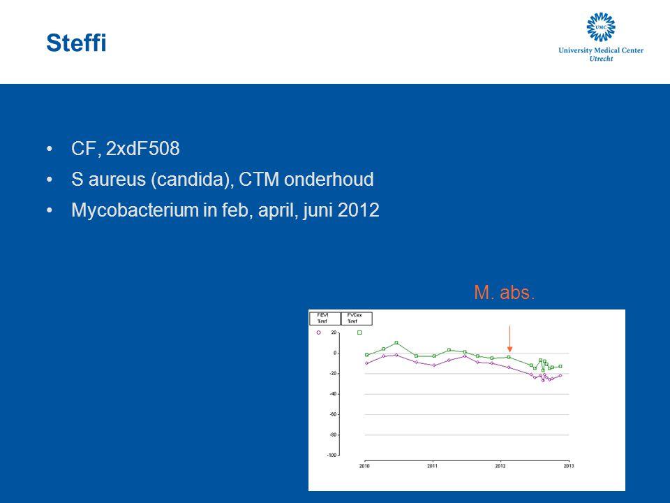 Steffi CF, 2xdF508 S aureus (candida), CTM onderhoud