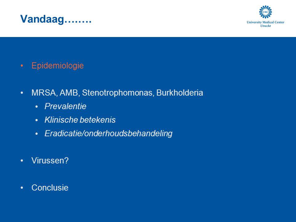 Vandaag….…. Epidemiologie MRSA, AMB, Stenotrophomonas, Burkholderia