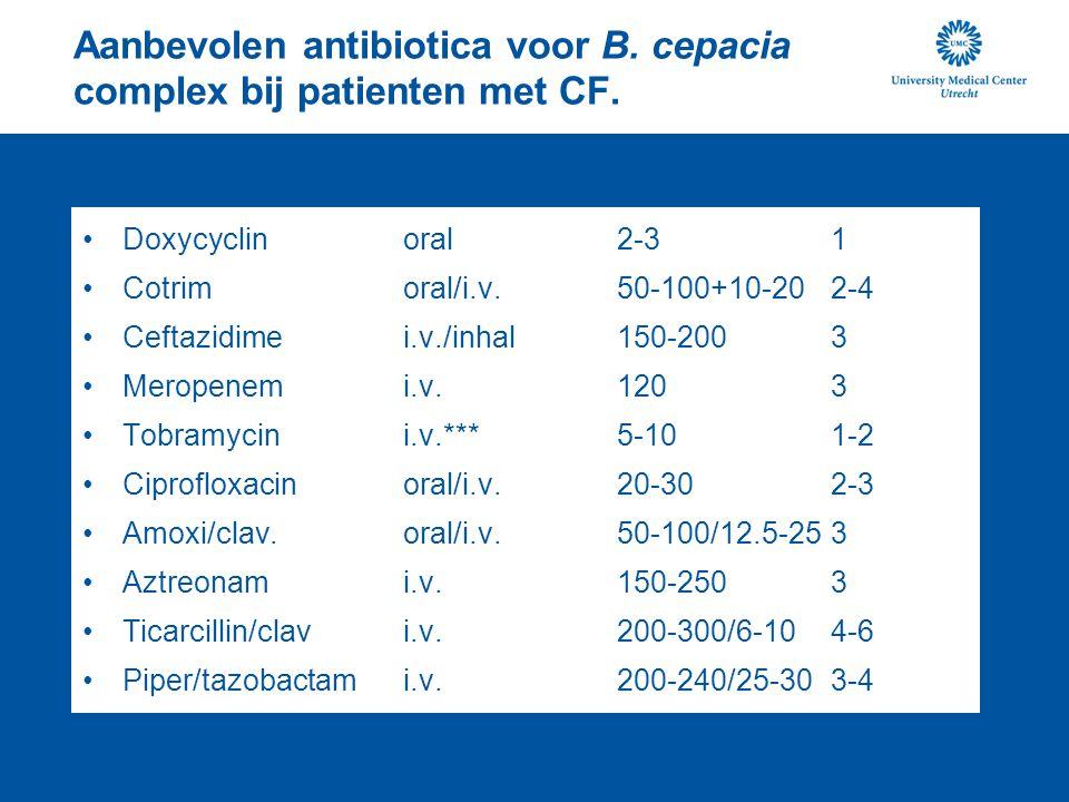 Aanbevolen antibiotica voor B. cepacia complex bij patienten met CF.