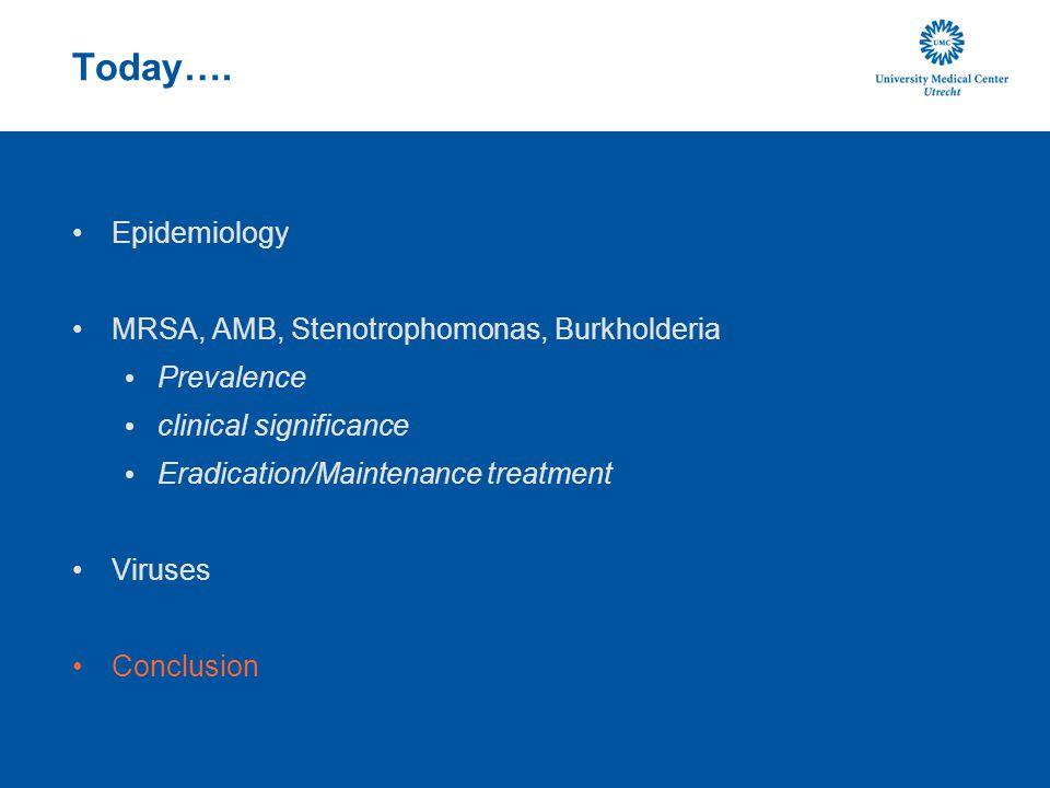 Today…. Epidemiology MRSA, AMB, Stenotrophomonas, Burkholderia