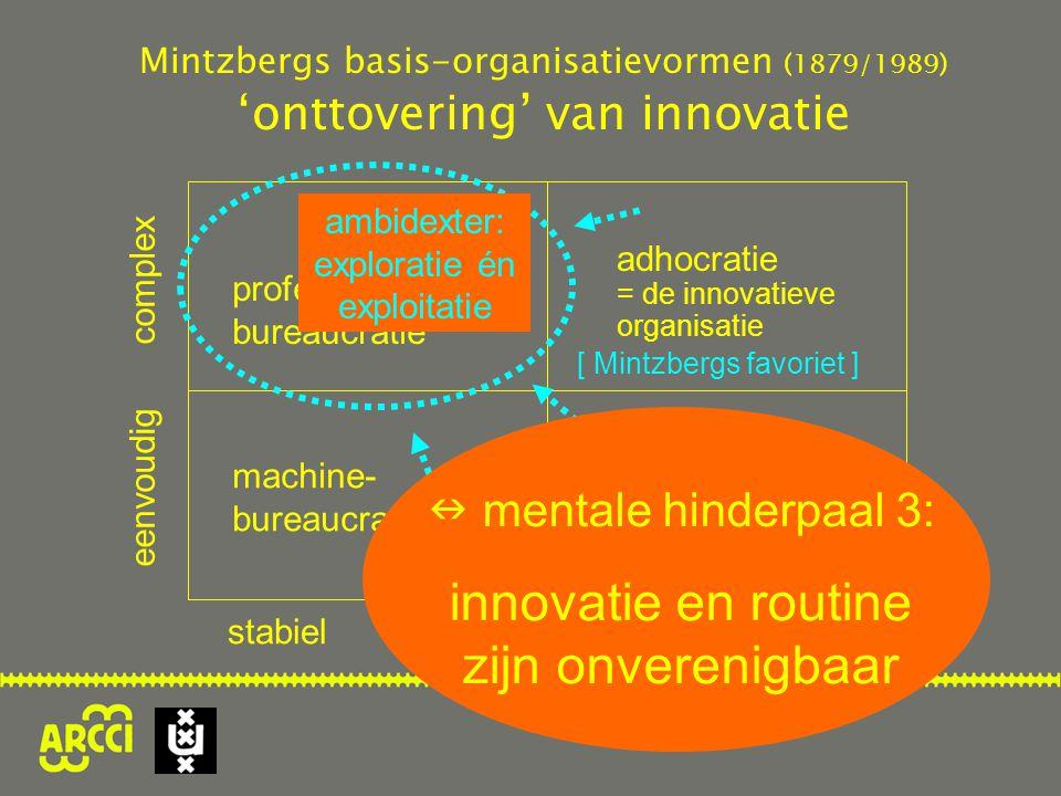 innovatie en routine zijn onverenigbaar