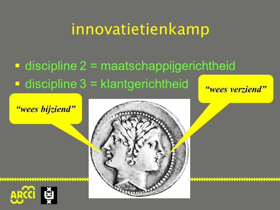 innovatietienkamp discipline 2 = maatschappijgerichtheid