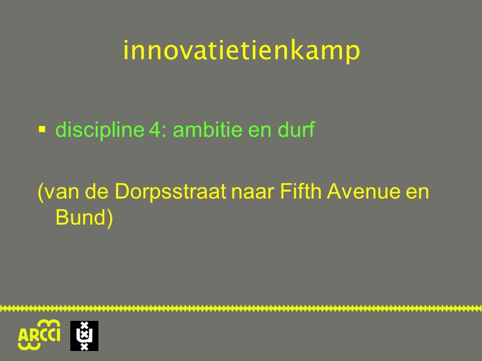 innovatietienkamp discipline 4: ambitie en durf