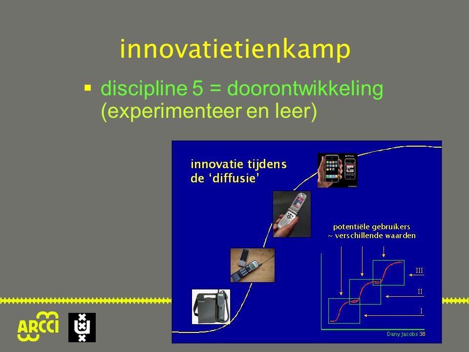 innovatietienkamp discipline 5 = doorontwikkeling (experimenteer en leer)