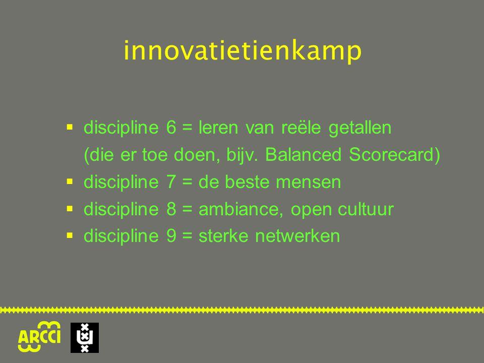 innovatietienkamp discipline 6 = leren van reële getallen