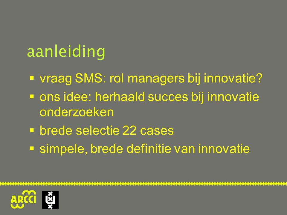 aanleiding vraag SMS: rol managers bij innovatie
