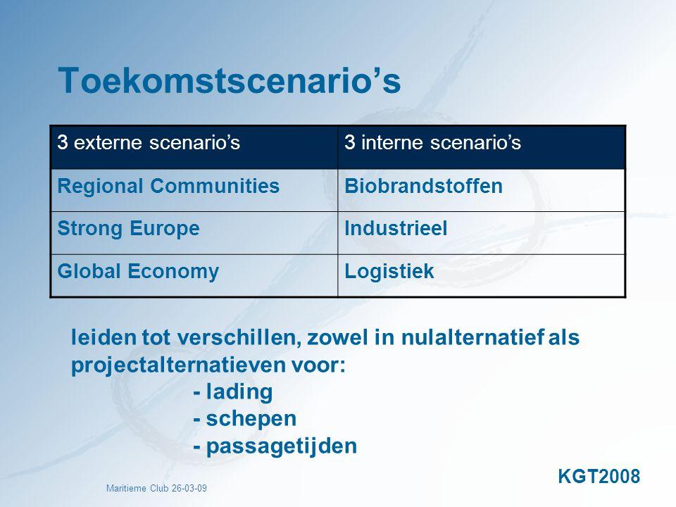 Toekomstscenario's 3 externe scenario's. 3 interne scenario's. Regional Communities. Biobrandstoffen.