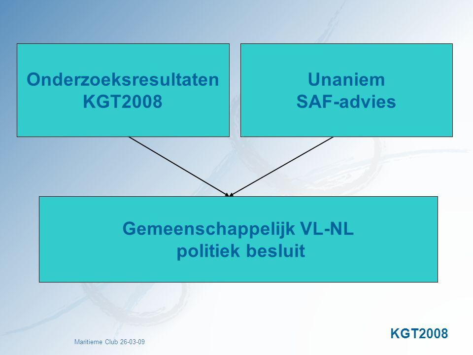 Onderzoeksresultaten Gemeenschappelijk VL-NL politiek besluit