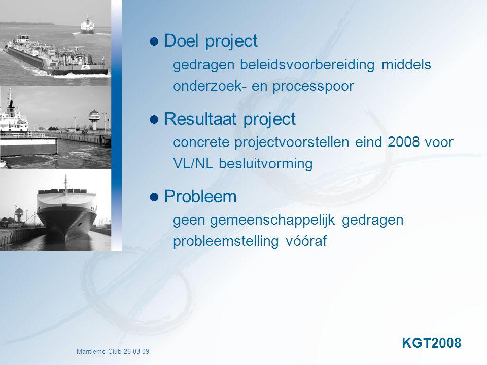 Doel project Resultaat project Probleem