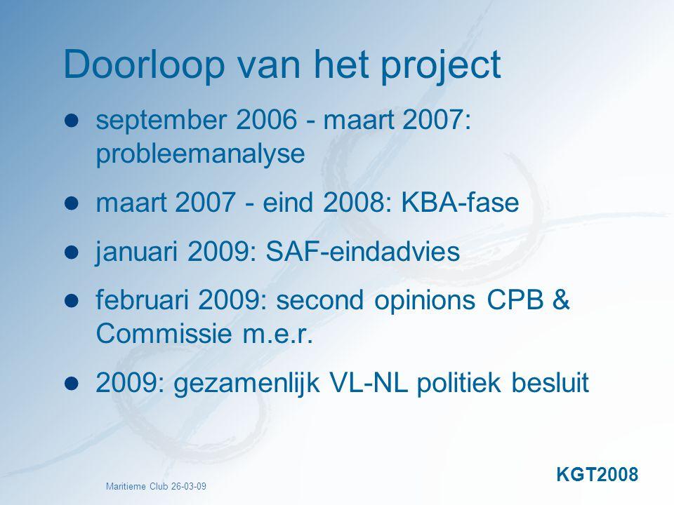 Doorloop van het project