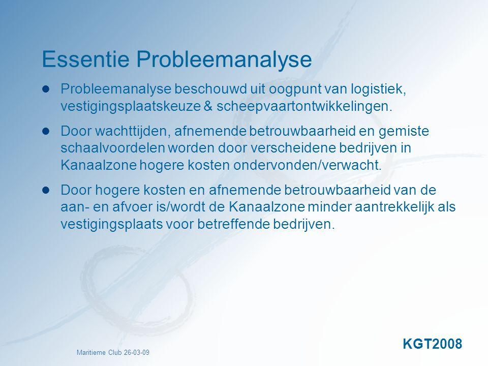 Essentie Probleemanalyse