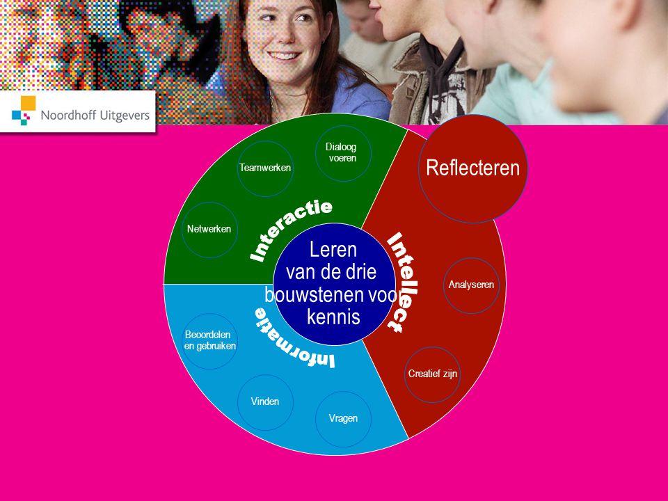 Interactie Interactie Intellect Intellect Informatie Informatie