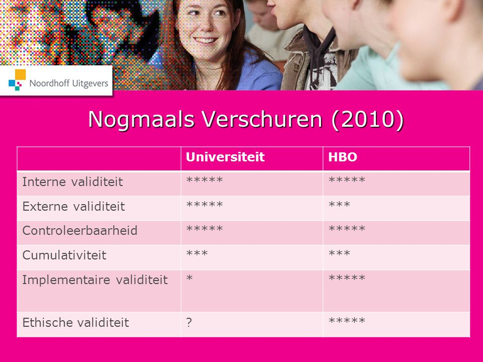 Nogmaals Verschuren (2010)
