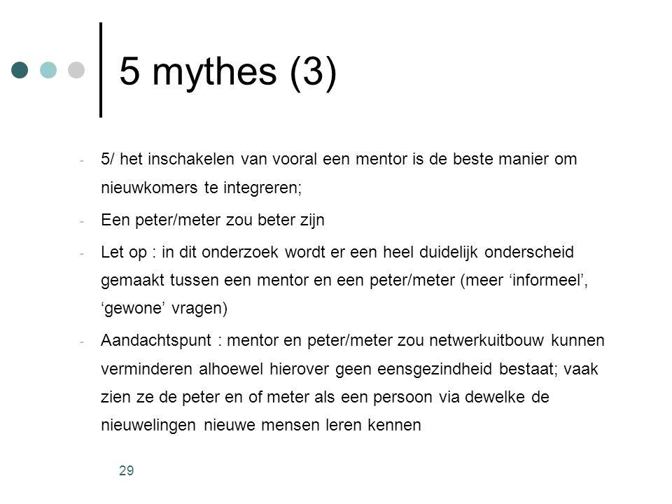 5 mythes (3) 5/ het inschakelen van vooral een mentor is de beste manier om nieuwkomers te integreren;