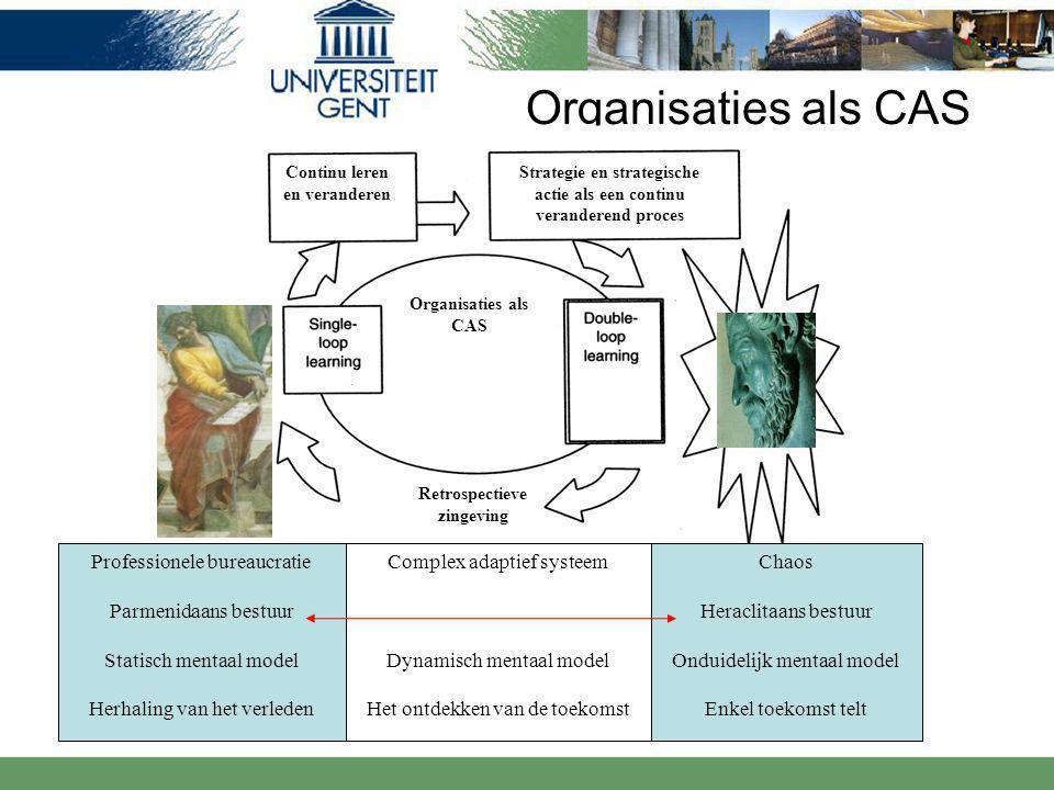Organisaties als CAS Professionele bureaucratie Parmenidaans bestuur