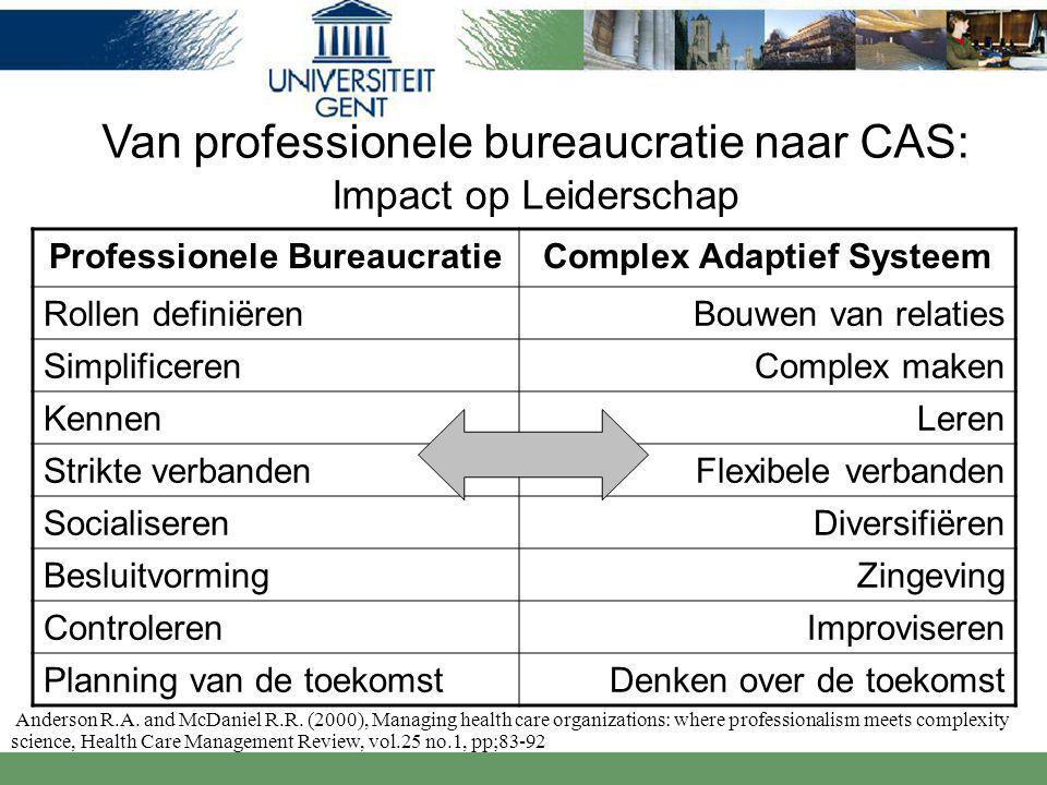 Professionele Bureaucratie Complex Adaptief Systeem