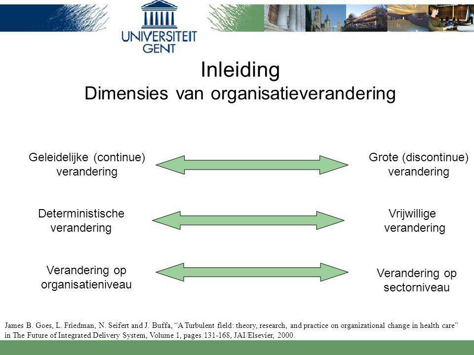 Inleiding Dimensies van organisatieverandering