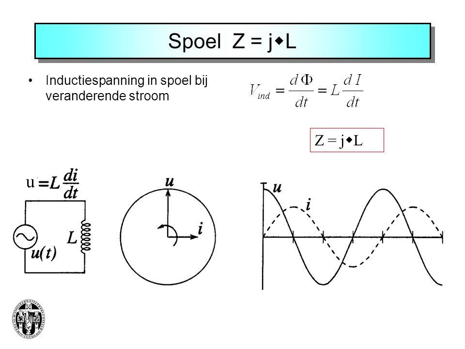 Spoel Z = jL Inductiespanning in spoel bij veranderende stroom Z = jL u