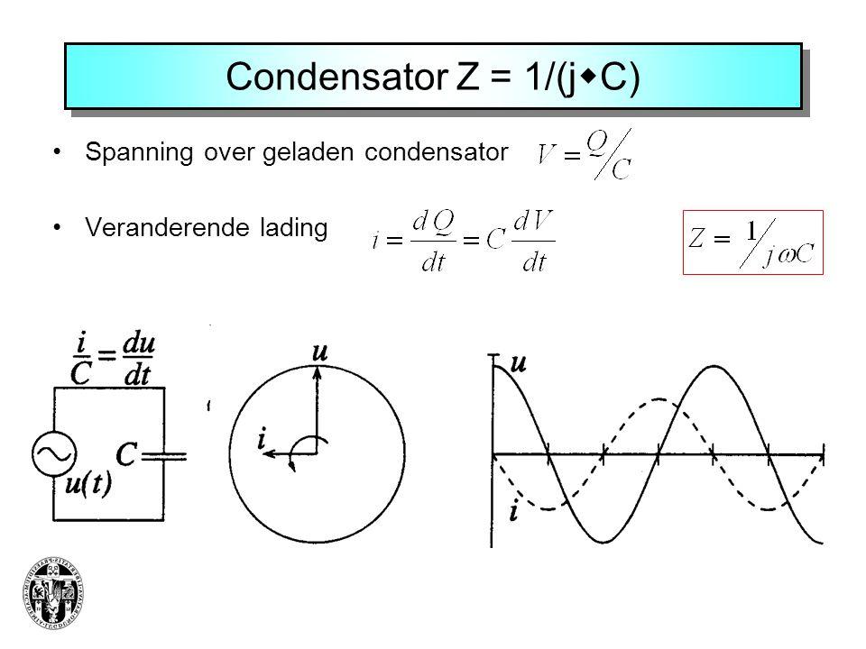 Condensator Z = 1/(jC) Spanning over geladen condensator