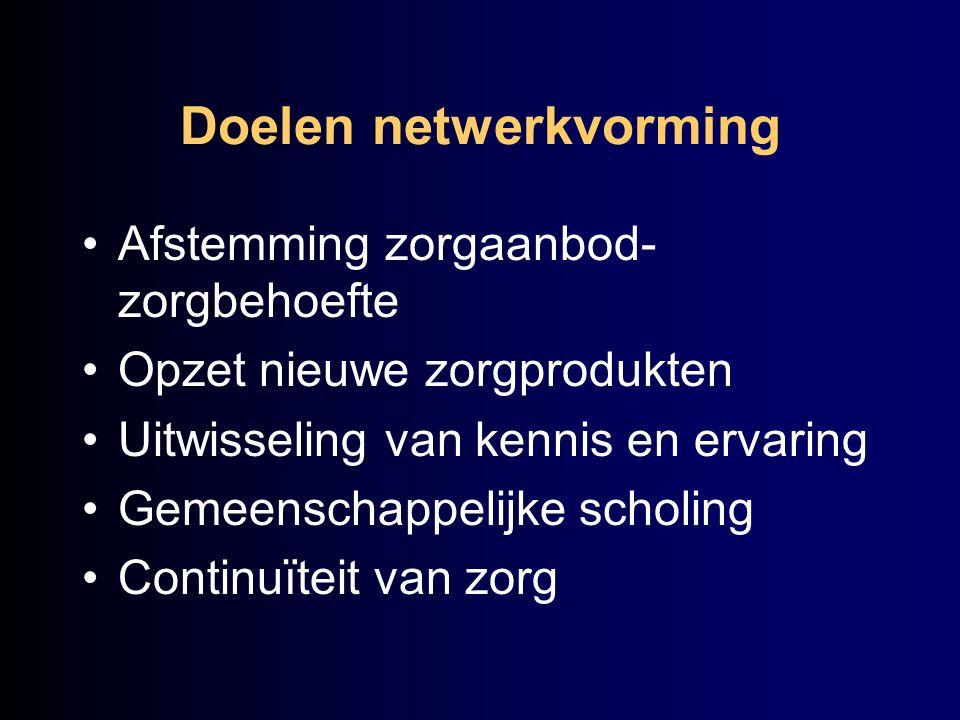 Doelen netwerkvorming
