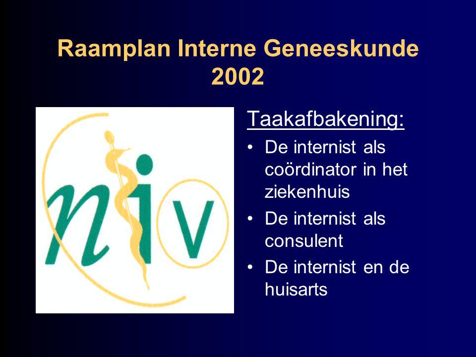 Raamplan Interne Geneeskunde 2002